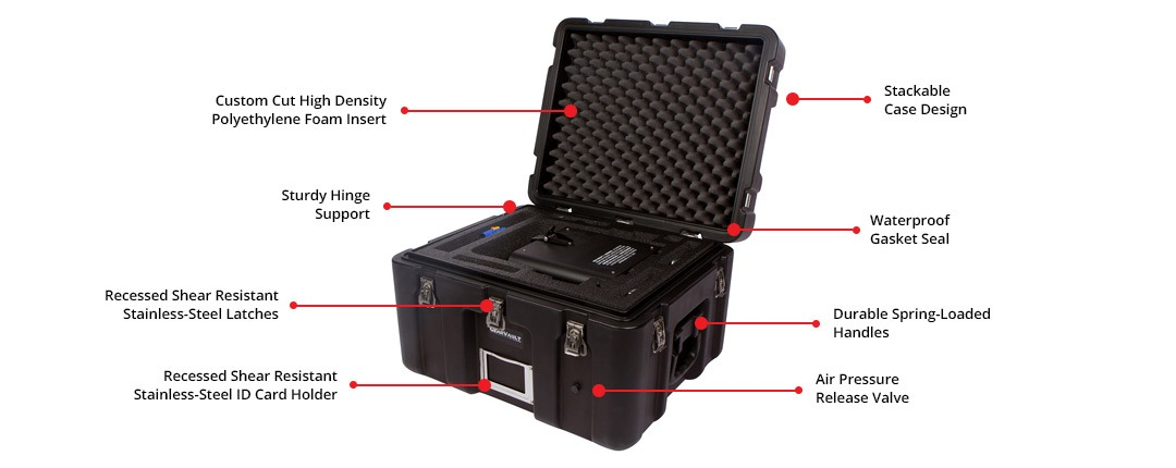 GearVault Case Features